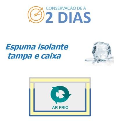 CAIXA TÉRMICA EASYCOOLER 5L-839