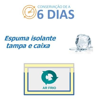 CAIXA TÉRMICA EASYCOOLER 36L COM RODA-973
