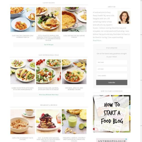 Easy Peasy Foodie Recipe Index