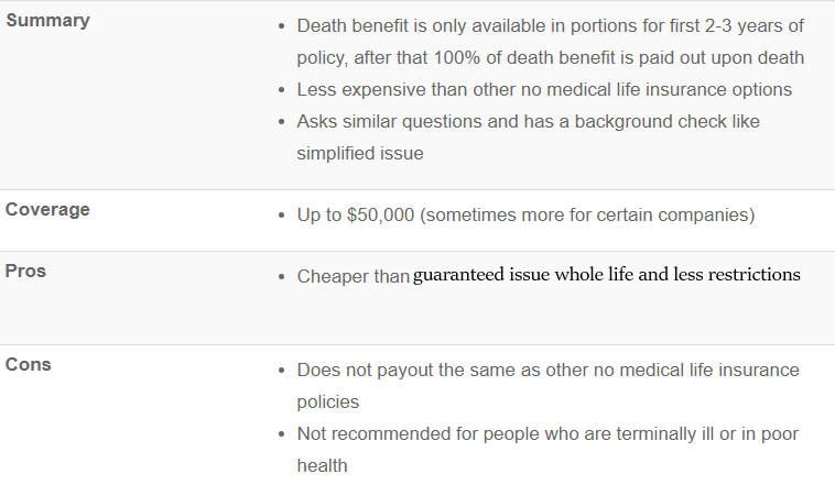 graded benefit whole life.png