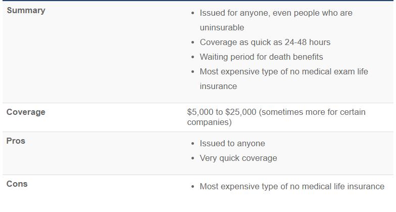 Term Life Insurance Quotes No Medical Exam 6