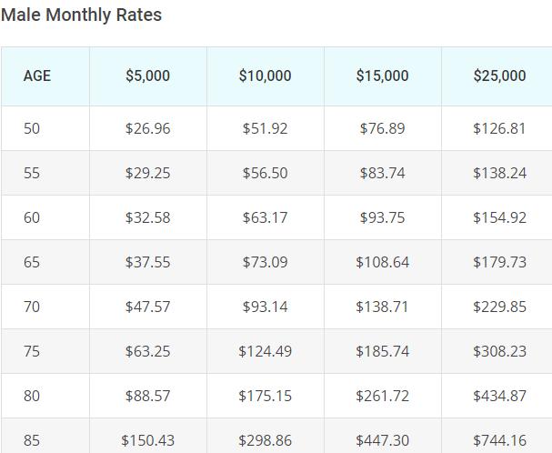 AIG Sample Rates.png
