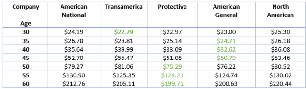 Sample Rates Male 250K Std..png