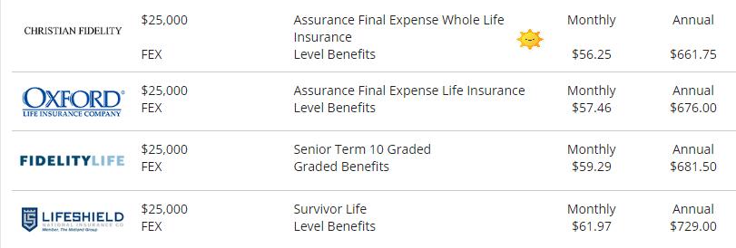 sample rates final expense men.png
