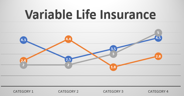 Variable Universal Life Insurance Quotes: Variable Universal Life Insurance (VUL): The Good & Bad