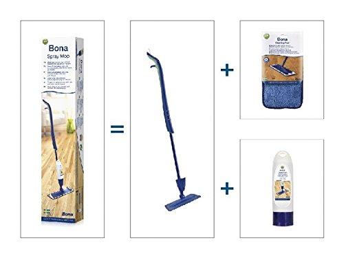 pulizia pavimenti in parquet, laminati, in legno - Bona Spray Map