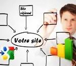 Boostez le référencement de votre site WordPress avec le Sitemap.xml et Google Webmasters !
