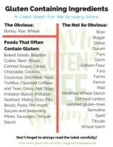 Gluten Containing Ingredients Cheat Sheet