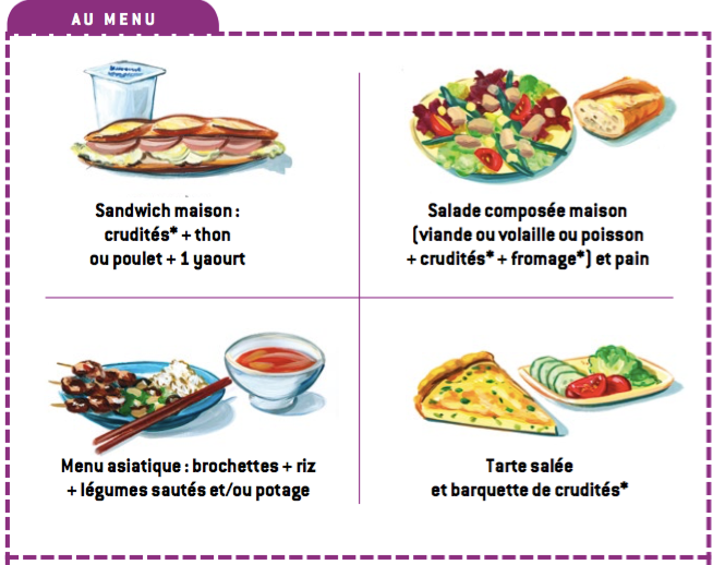 French Meal Suggestions Portion Size