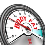 Burn Fat: Body Fat Scale