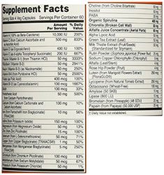 Dr. Rhonda Patrick's Multivitamin Alternatives