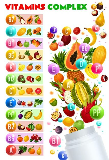 Dieta 1200 calorias dr now