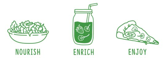 nourish_enrich_enjoy