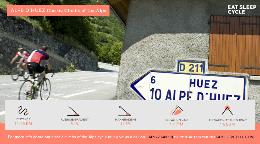 Classic Climbs of the Alps - Alpe d'Huez - Cycling-Tour