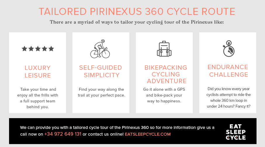 Tailored Pirinexus 360 Bike Route - Eat Sleep Cycle