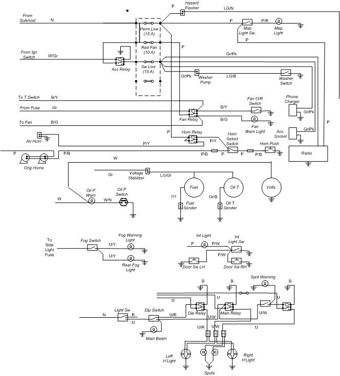 Bentley With Spitfire Engine further Sunbeam Tiger Dash Wiring Diagram as well Mg Td Wiring Diagram likewise PAGE7 as well 1980 Mg Mgb Wiring Diagrams. on bentley mg midget wiring diagram