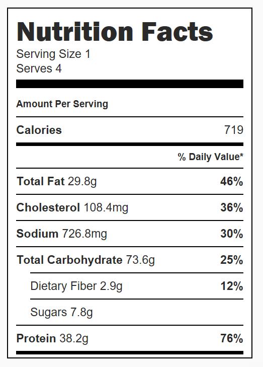 Buffalo Chicken Pull Apart Bread Nutrition Facts