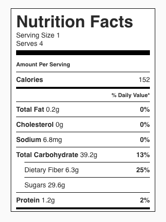 Cranberry Orange Sauce Nutriton Facts