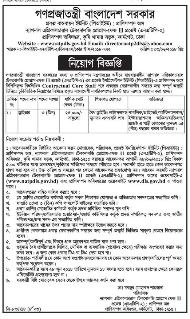 Livestock Services Department Job Circular