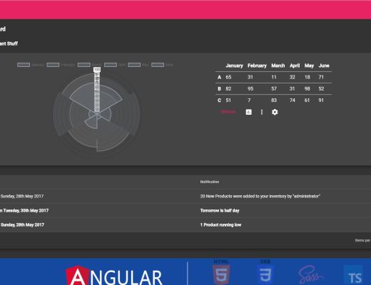 QuickApp - ASP NET Core 2 1 + Angular 8 startup project