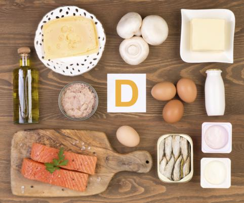How Much Vitamin D Should You Take