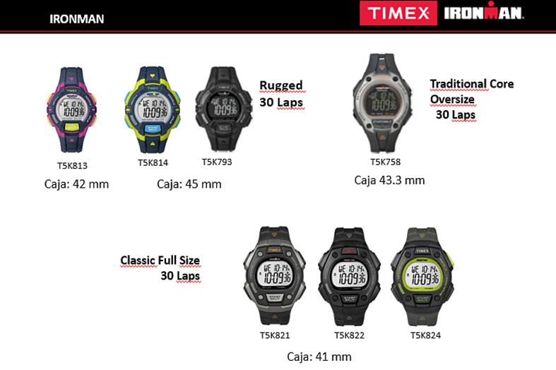 d99b065b3483 Timex celebra 30 años de los relojes Ironman - ebizLatam.com