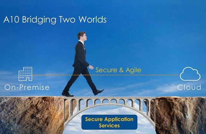 A10 Networks adquirió Appcito