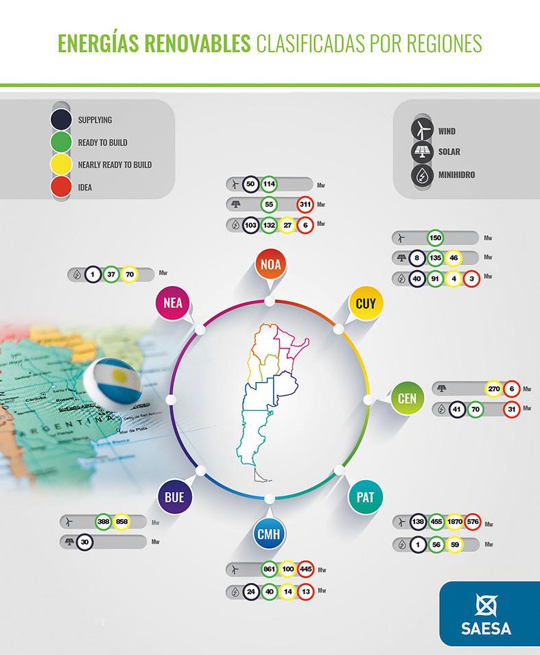 Mapa Proyectos Energías Renovables