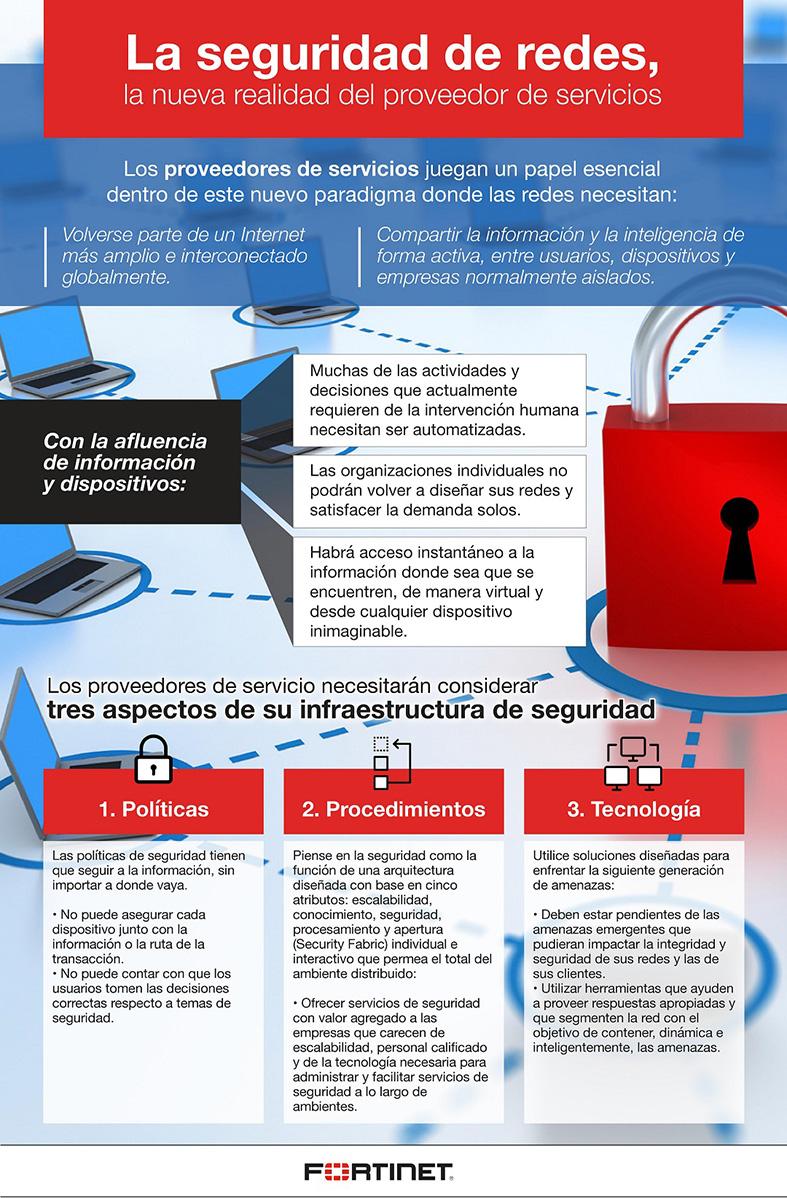 infografia-la-seguridad-de-redes
