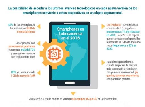 Avances tecnológicos: el secreto de la atracción de los smartphones