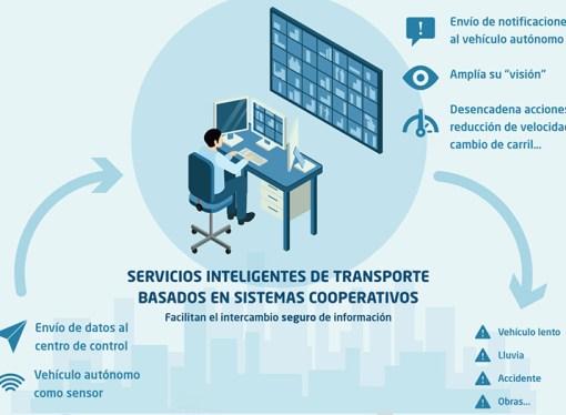 Indra lidera proyecto que probará la conducción autónoma en Lisboa, Madrid y París