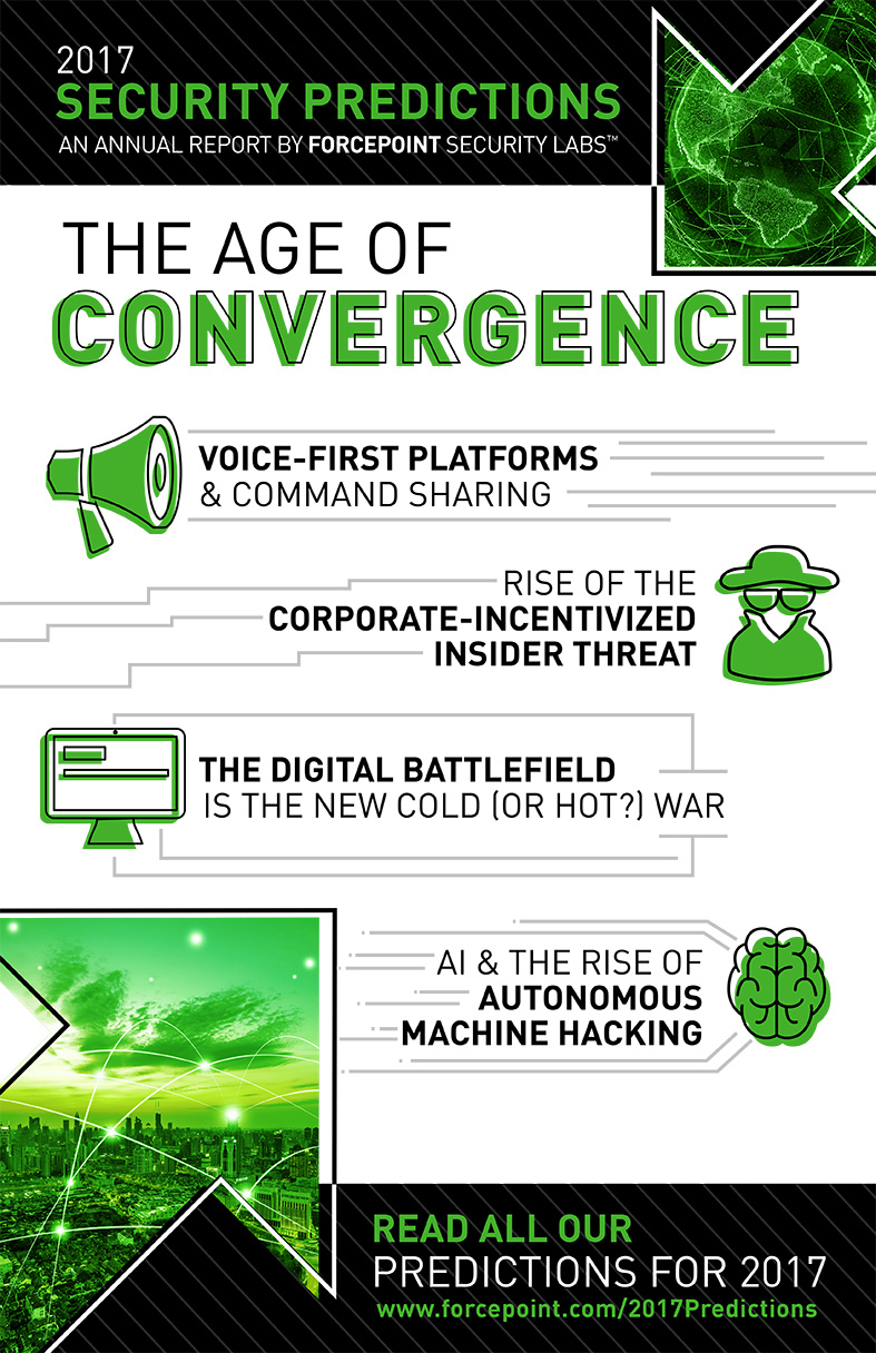 infografia-forcepoint-secpredictions2017