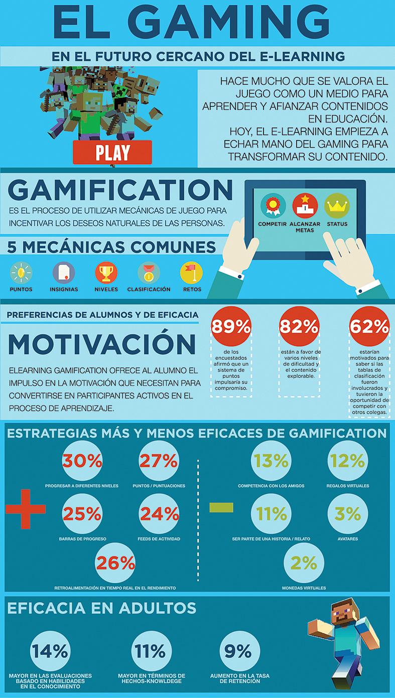 infografia-gaming