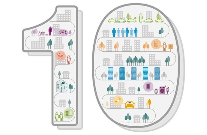 10 tendencias de consumo de Ericsson para 2017