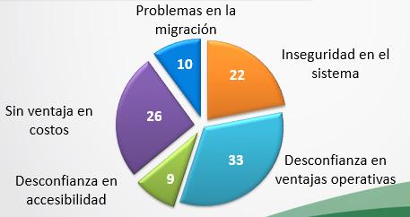 la-transformacion-digital-en-las-pymes-argentinas-2