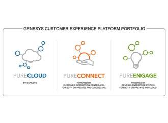 Genesys expande su plataforma de experiencia del cliente