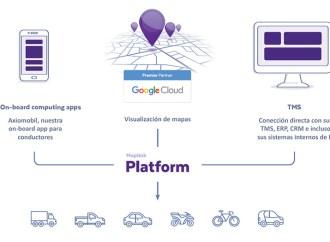 Maplink lanzó APIs con soluciones logísticas para todo tipo de aplicaciones