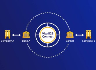 Sse lanzó Visa B2B Connect a nivel global
