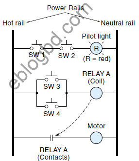 Electrical Ladder diagram- definition and details