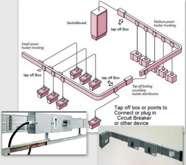 Busbar Trunking System Or Bbt Electrical Blog