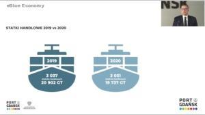eBlue_economy_Port Gdansk ships