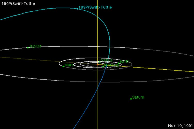 Comet 109P/Swift-Tuttle approaches Earth every 133 years during its oblique orbit around the sun. It last approached Earth in 1992, and will return in 2126. Its path of debris causes the annual Perseid meteor shower. Credit: NASA/JPL