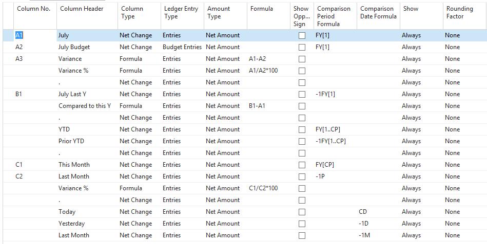 Account Schedules Microsoft Dynamics NAV 2013 im2