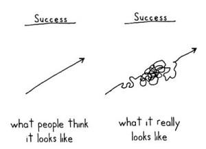 successssss