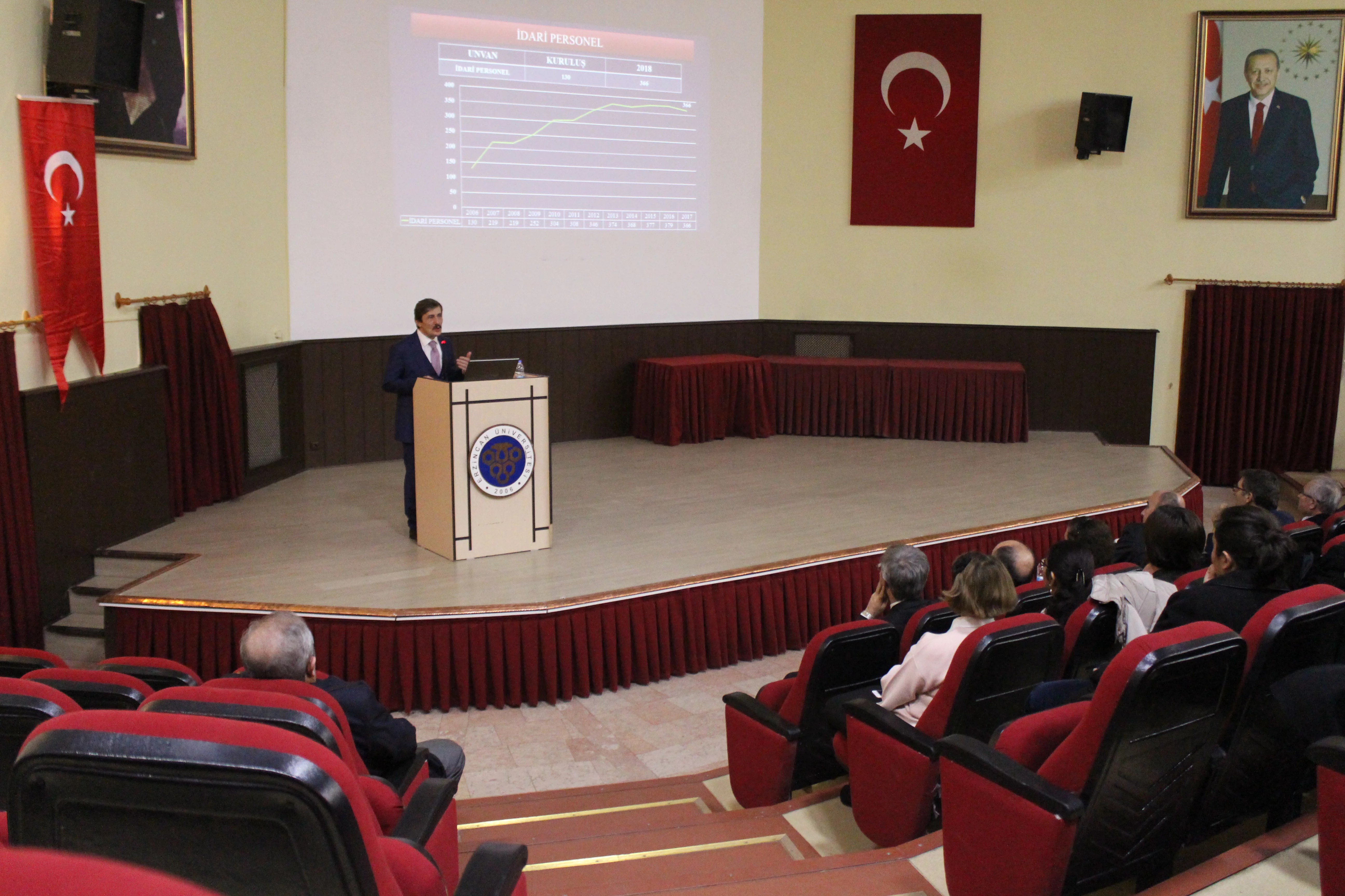 The Rector's Meetings with Academic and Administrative Units