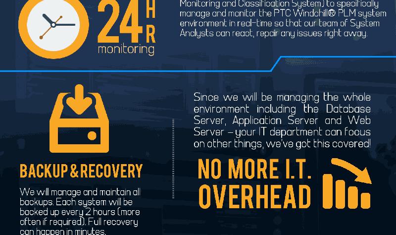 windchill-hosting-infographic-thumb