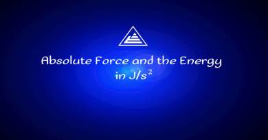 The force and the energy of the electromagnetic field lines