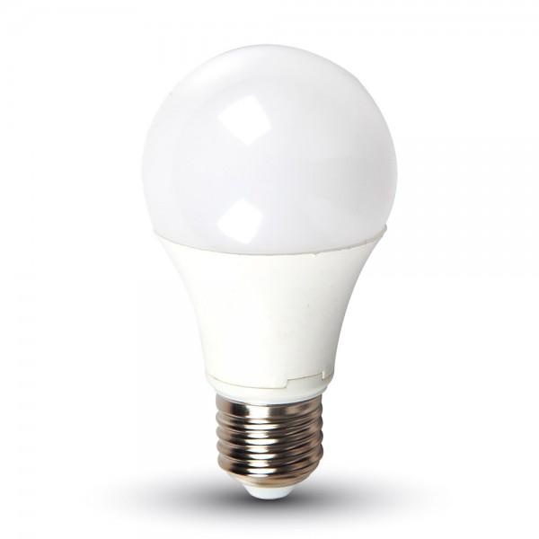 Comment choisir son ampoule led blog eclairage design - Quelle ampoule led choisir ...