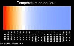 temperature-de-couleur