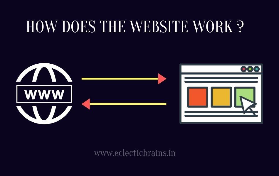 Website Work